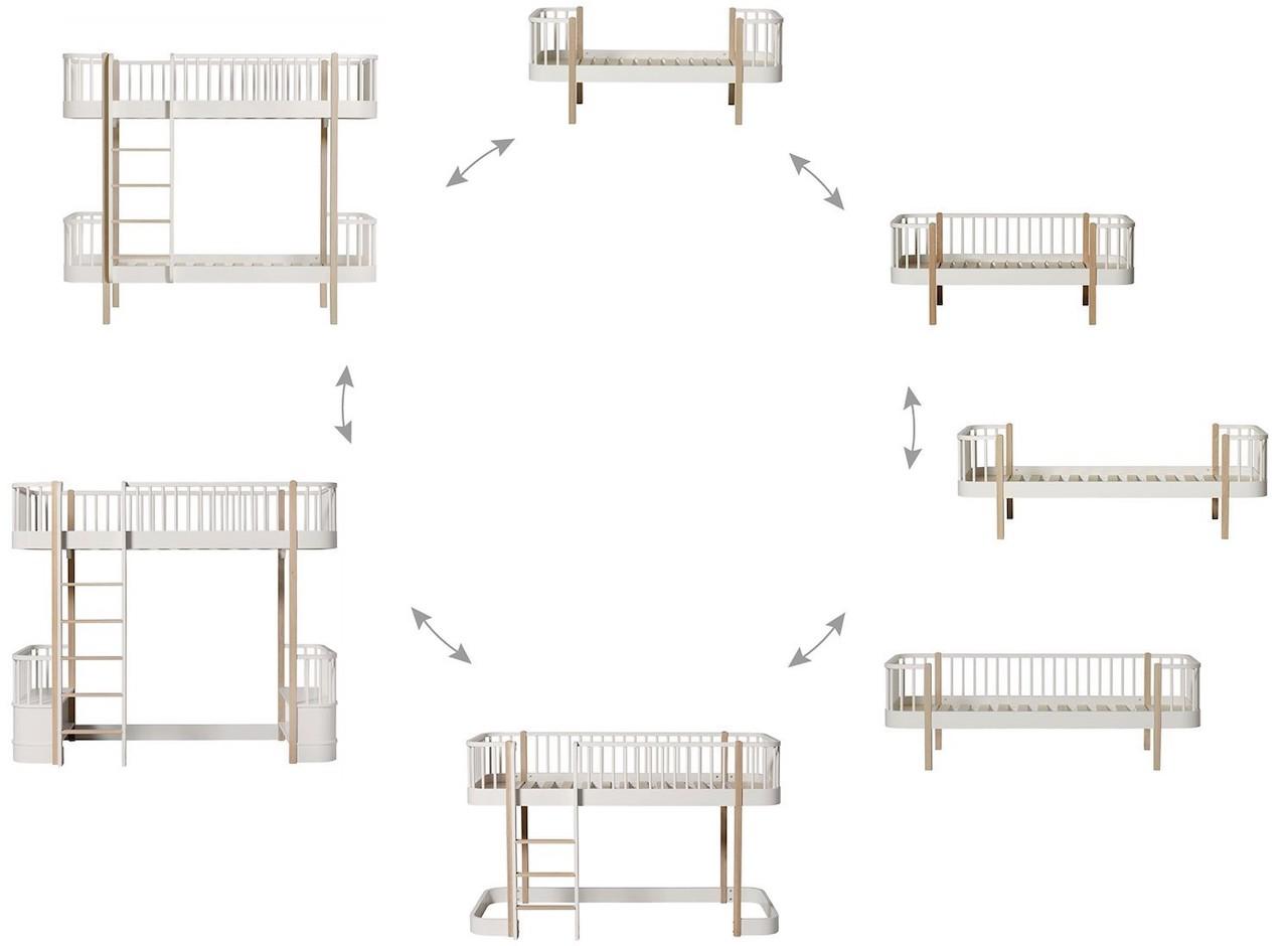 Oliver Furniture Umbauset kaufen - Kleine Fabriek