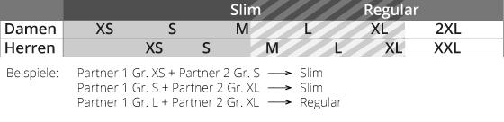 Ruckeli Größentabelle Slim Regular - Kleine Fabriek